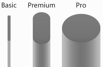 Forskellen på tremmer på Basic, Premium og Pro
